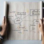 Was ist eine Mind-Map?
